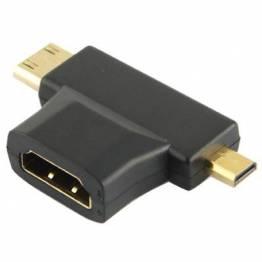 HDMI til Micro HDMI og mini HDMI
