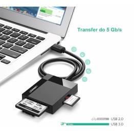 USB-kortleser (SD, CF, microSD, MS)